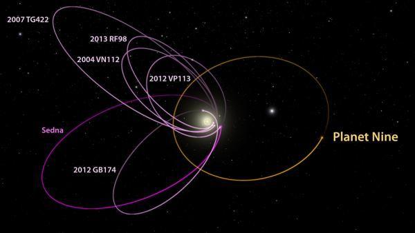 Esiste davvero il Nono Pianeta del Sistema Solare?
