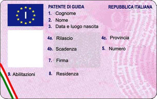 Bufala : Dopo i 60 anni di età scatta il ritiro della patente