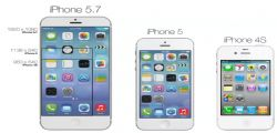 Apple : iPhone da 4.7 e 5.7 pollici nel 2014
