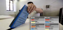 Elezioni Amministrative 2016 : Ballottaggi in tutte le città capoluogo di Regione