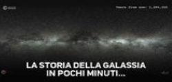 ESA : Un timelapse da 5 milioni di anni