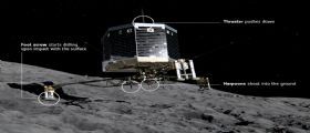 ESA Rosetta: Philae sta per atterrare sulla cometa 67P. Guida agli eventi