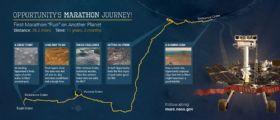 Nasa Opportunity conclude la Maratona!