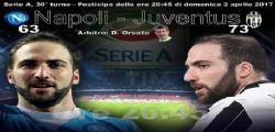 Diretta Napoli Juventus : Probabili Formazioni