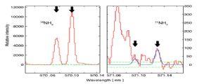 Ancora notizie dalla cometa ISON: ospitava una rara forma di azoto