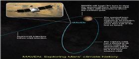 MAVEN e MOM: si avvicina l'appuntamento con Marte