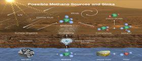 Picchi di metano e sostanze organiche su Marte confermate da Curiosity