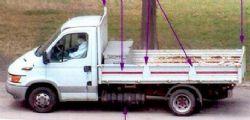 Yara Gambirasio : Il furgone è di Massimo Bossetti