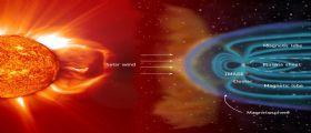 All'origine delle aurore theta