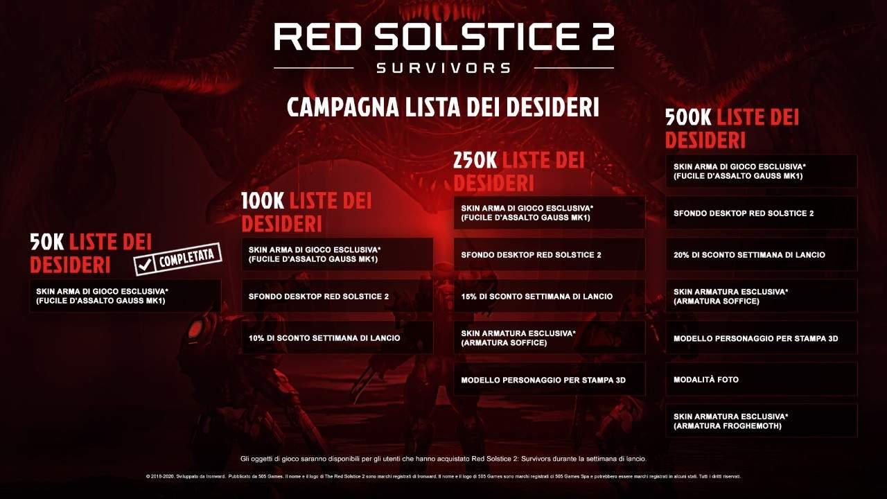 Red Solstice 2: Survivors verrà pubblicato da 505 Games su PC