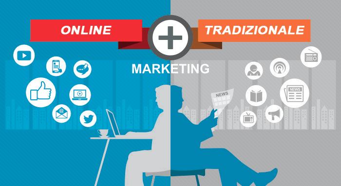 Una campagna marketing di successo : Soluzioni economiche ma efficaci