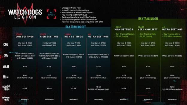 Apex Legends ottiene il supporto di NVIDIA Reflex