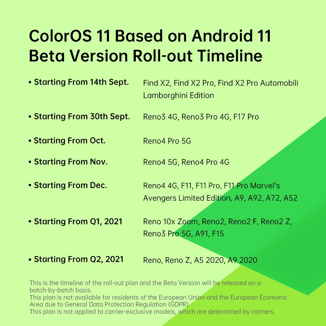 OPPO lancia ColorOS 11, con Android 11