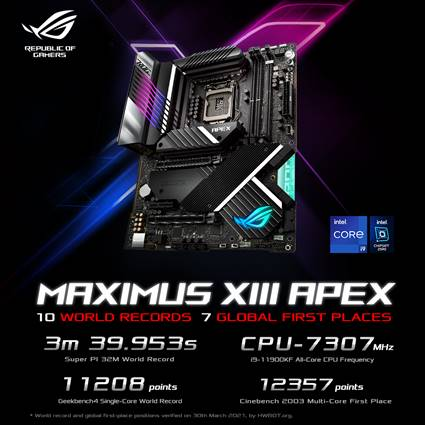 Intel Core i9-11900K overclocked a 7.3 GHz