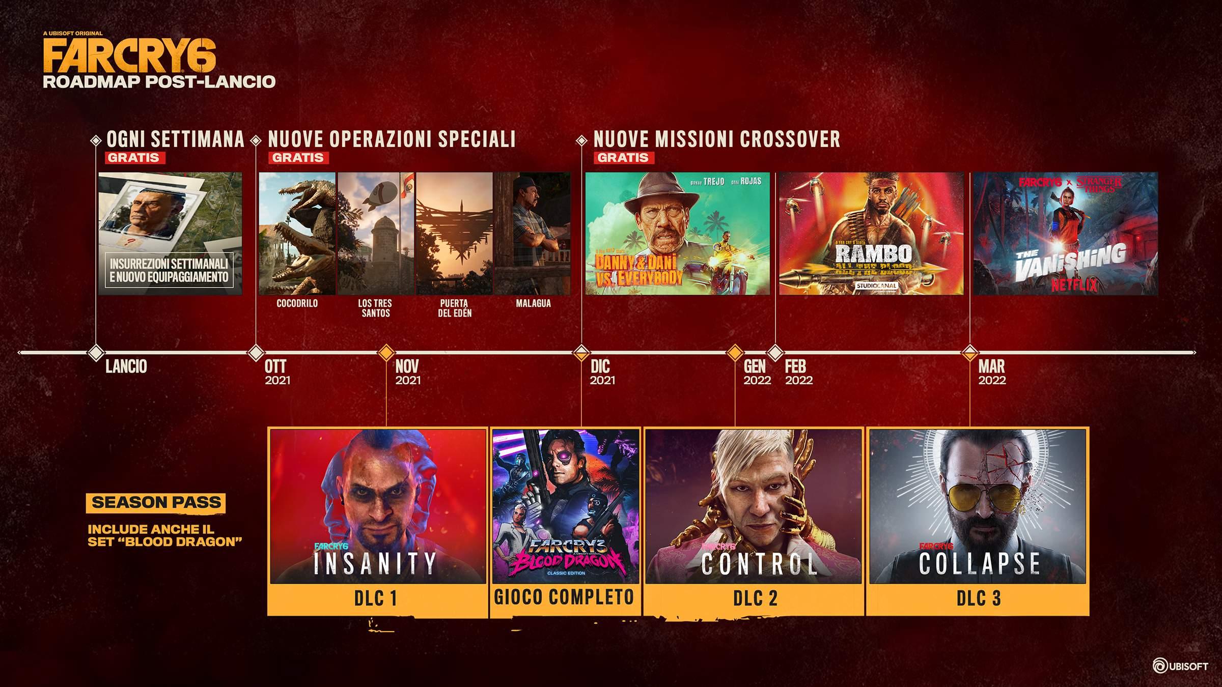 Far Cry 6: rivelato il piano dei contenuti post lancio