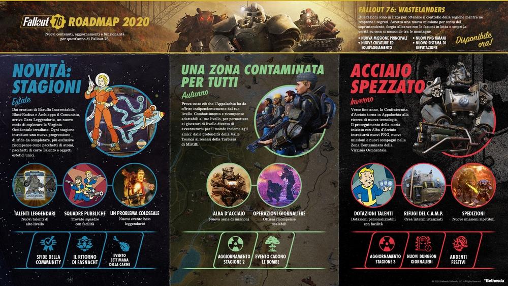 Fallout 76 : roadmap 2020 e stagioni