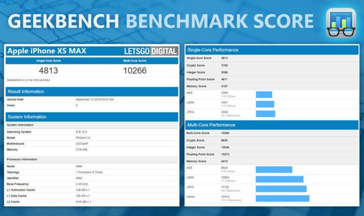Arrivano i primi Benchmark di iPhone Xs, Xs Max e Xr