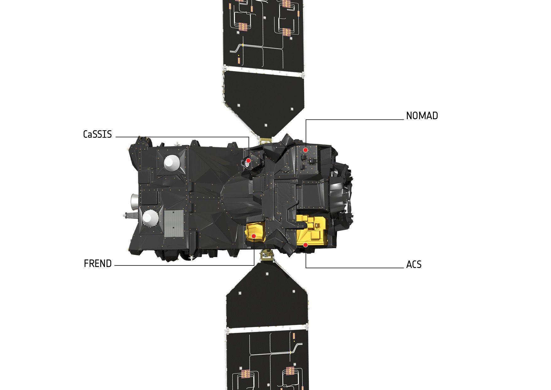 ExoMars: Trace Gas Orbiter pronto a fare scienza