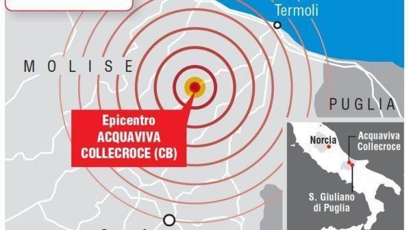 Molise, scuole chiuse in molti comuni della Regione : Precauzioni dopo la scossa di terremoto