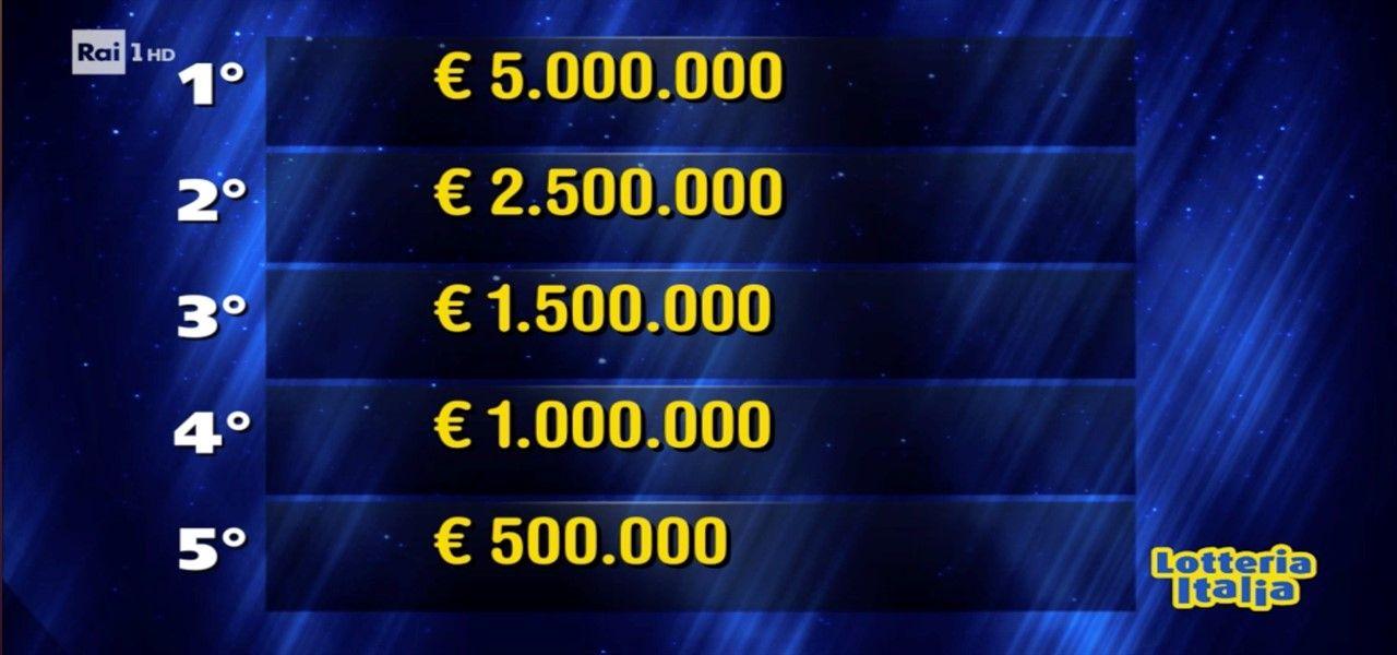 Lotteria Italia 2019! Ecco i biglietti vincenti