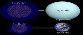Brutte notizie per i pianeti extrasolari: le super Terre potrebbero essere molto inospitali