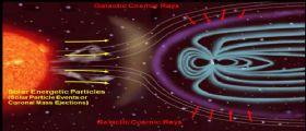 Curiosity ,le radiazioni: un pericolo per le future missioni spaziali