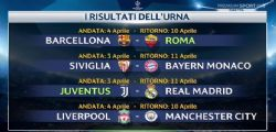 Champions League : Barcellona-Roma e Juventus-Real Madrid ai quarti di finale