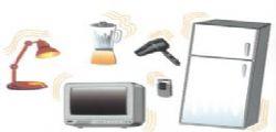 Obsolescenza programmata | Geplante Obsoleszenz : Elettrodomestici progettati per rompersi