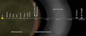 NASA Voyager 1 è realmente uscita dal Sistema Solare?