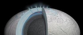 Due studi confermano : possibile attività idrotermale su Encelado