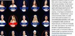 Anticipazioni Isola dei Famosi : Marco Ferri o Eva Henger - Una concorrente ha deciso di abbandonare?
