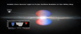 Venti a 3 milioni di chilometri orari nel cuore della Via Lattea