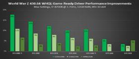 API Vulkan: I titoli che ne fanno uso con GPU GeForce si distinguono