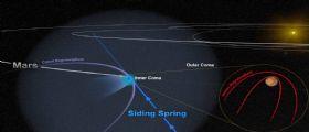 La cometa Siding Spring gettò nel caos il campo magnetico di Marte