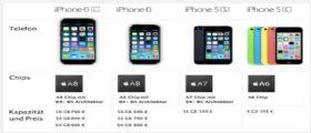 iPhone 6 : Conferme sui colori, storage interno da 16Gb, 32GB, 64GB e sui prezzi