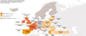 Reddito e salario minimo: ecco la situazione in Europa!