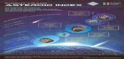 Un asteroide in grado di distruggere una città colpisce la Terra una volta ogni 100 anni