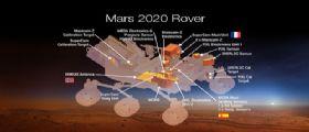 LA NASA annuncia il payload per la missione Mars 2020