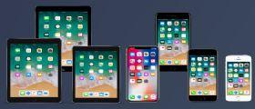 Electra Jailbreak iOS 11.2  - 11.3.1 : Il rilascio potrebbe essere imminente