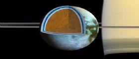 Sotto la superficie di Titano c
